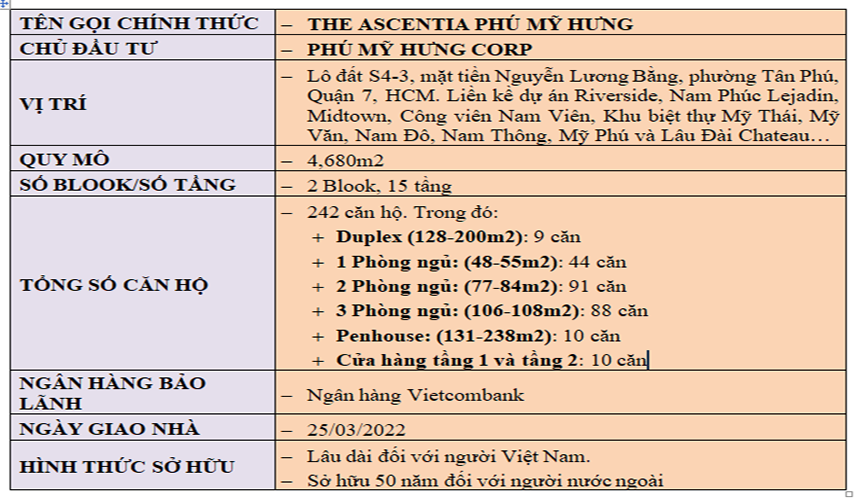 Thông tin về dự án căn hộ The Ascentia