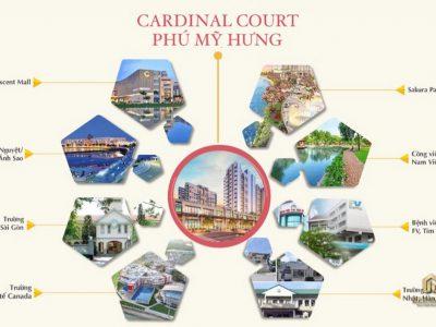 Tiện ích ngoại khu tại dự án Cardinal Court Phú Mỹ Hưng